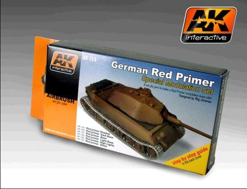 AK Interactive - Red Primer Modulation Set