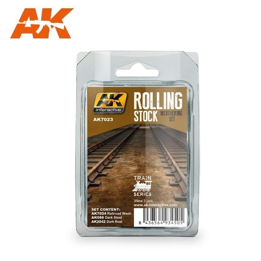 AK Interactive Set - Rolling Stock Weathering, Train Series